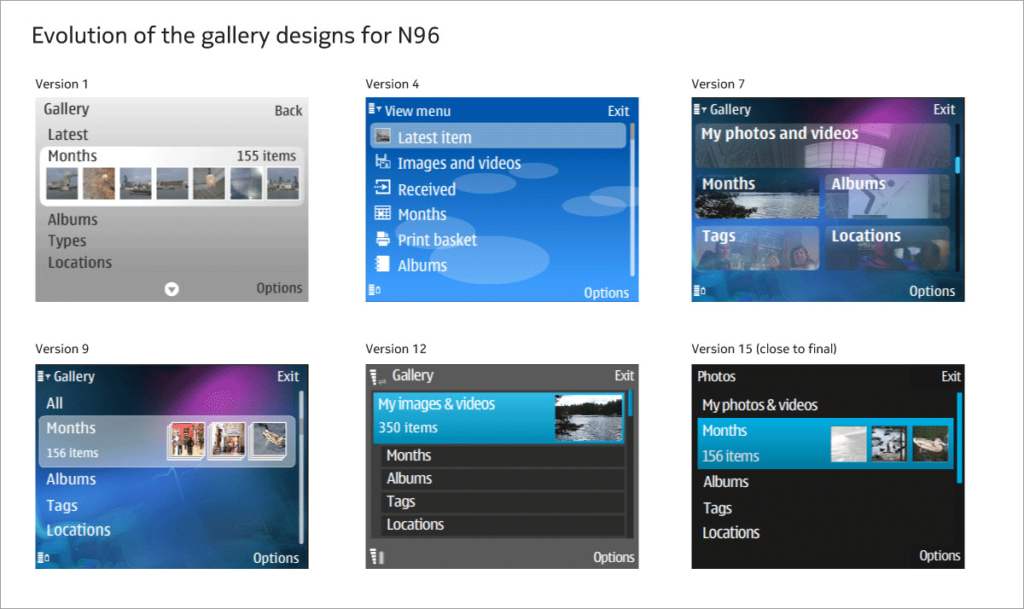 Evolution of N96 gallery designs