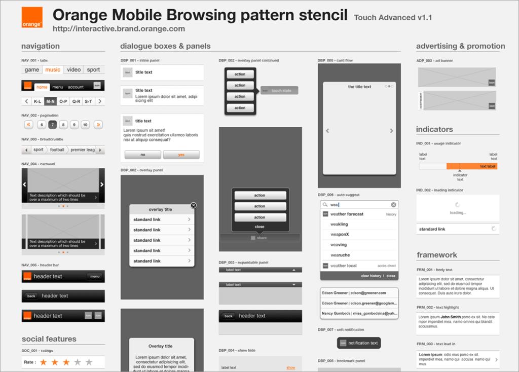 Orange design patterns - overview